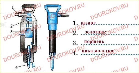 §38. Передача давления жидкостями и газами. Закон Паскаля - 5