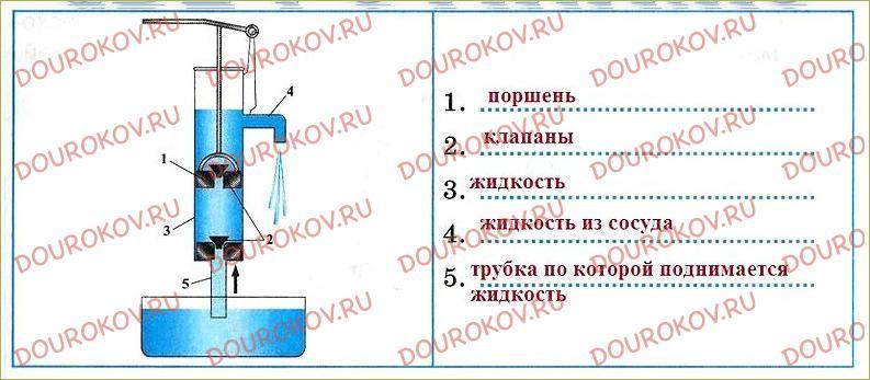 §48. Поршневой жидкостный насос - 39