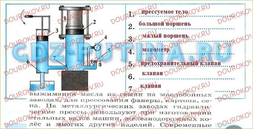 §49. Гидравлический пресс - 48