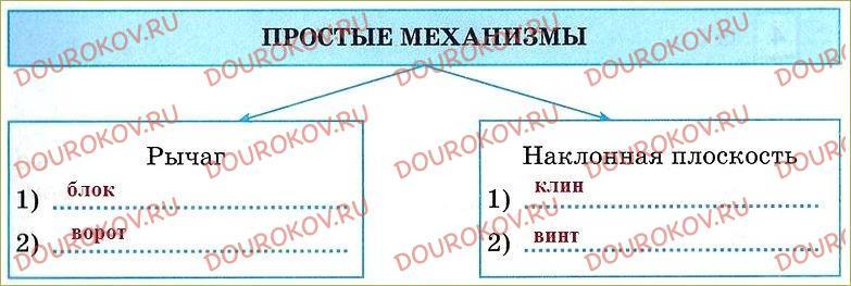 §57. Простые механизмы - 48