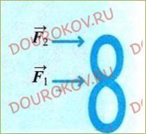 §59. Момент силы - 62