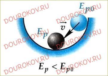 §64. Условия равновесия тел - 78