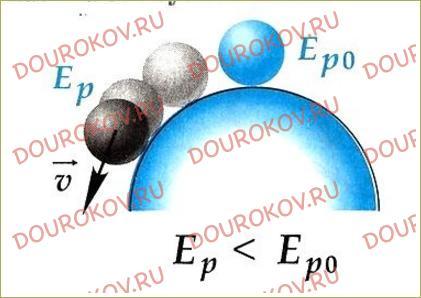 §64. Условия равновесия тел - 79