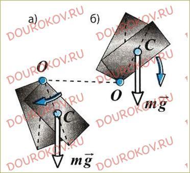§64. Условия равновесия тел - 82