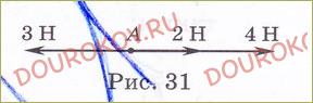 Сложение сил - 63
