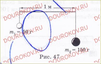 Простые механизмы. Рычаг. Правило равновесия рычага - 16