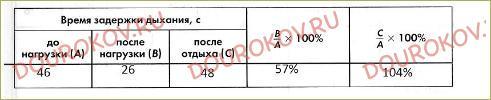 §9. Обмен веществ и энергия - 3