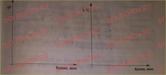 §20. Температура окружающей среды т участие кожи в терморегуляции. Закаливание - 2