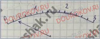 Учебник по физике Перышкин 8 класс (новый) - §38. Упражнение 25 - 4