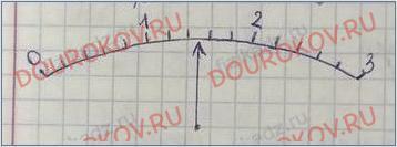 Учебник по физике Перышкин 8 класс (новый) - §38. Упражнение 25 - 5