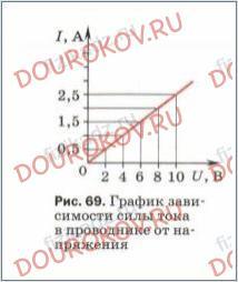 Учебник по физике Перышкин 8 класс (новый) - §44. Упражнение 29 - 1