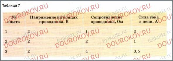 Учебник по физике Перышкин 8 класс (новый) - §44. Упражнение 29 - 3